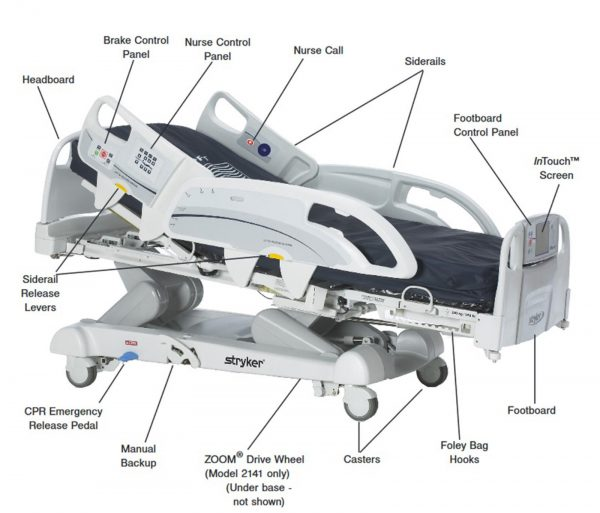 Stryker InTouch 2140 Critical Care Hospital Bed